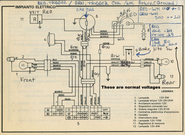 post 1232 0 67589700 1432682827 300 no spark fantic trials central motoplat ignition wiring diagram at crackthecode.co