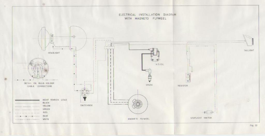 Bultaco Wiring Diagram - Wiring Diagrams Plug