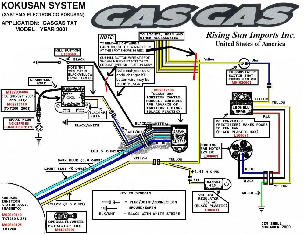 fan time - gas gas - trials central gas wiring diagram #5