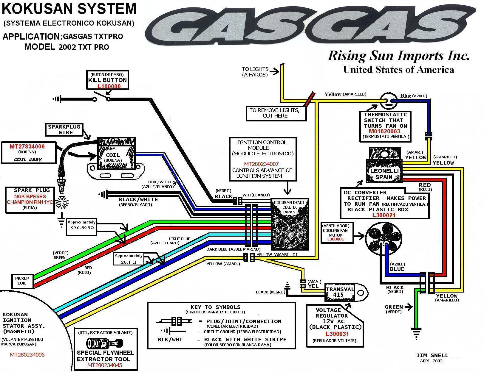 Ezgo Txt Wiring Diagram Gas