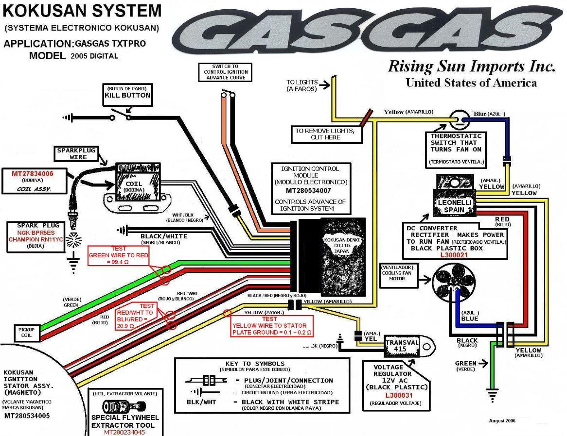 Gas Gas Wiring Diagram - Wiring Diagrams Schematics