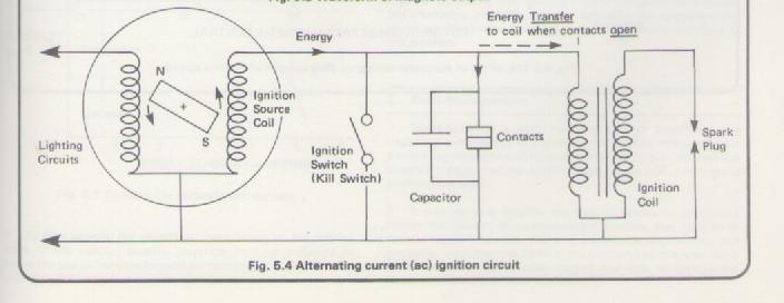 flywheel mag. schematic 001.jpg
