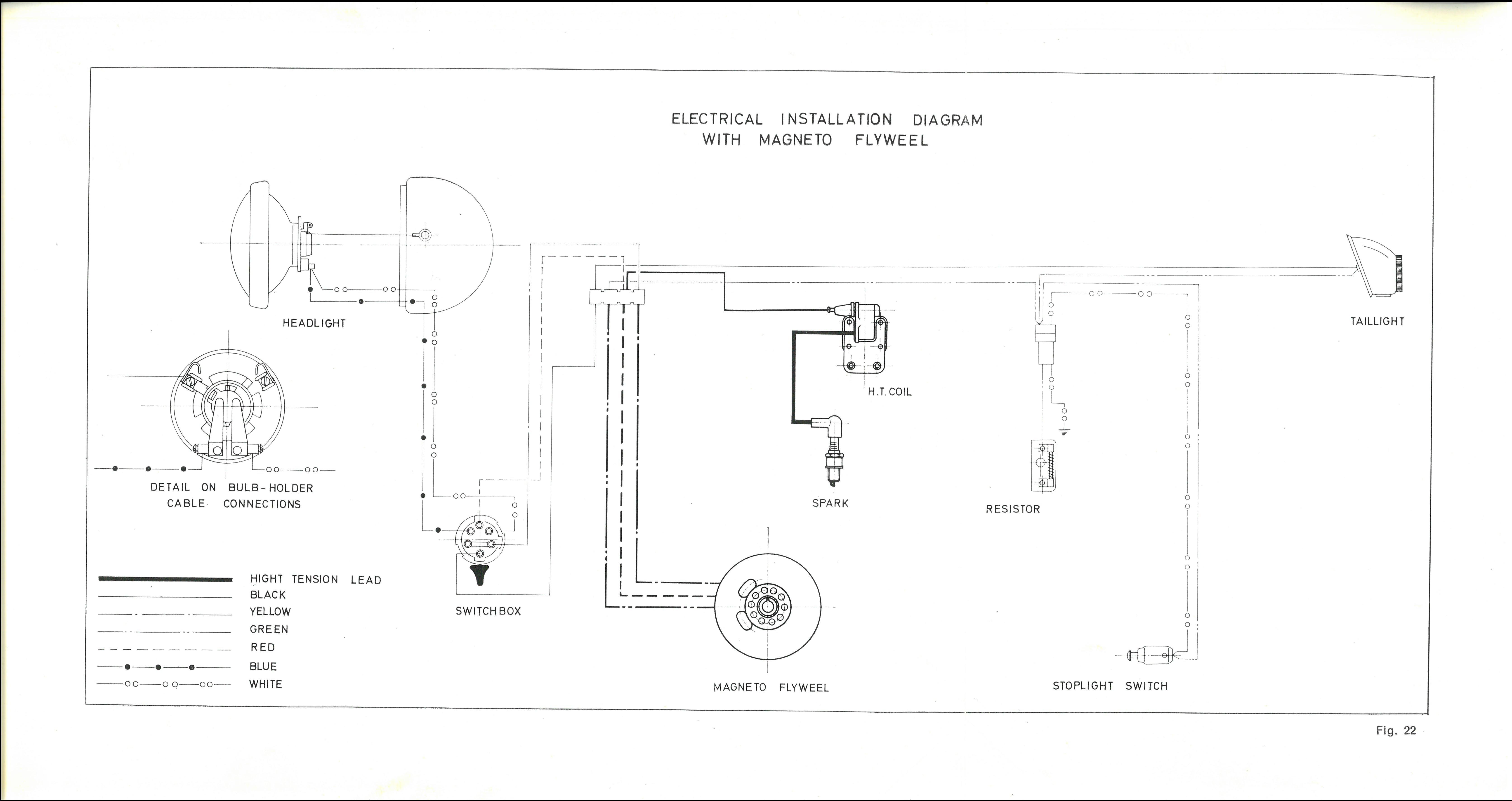 Bultaco Wiring Schematic