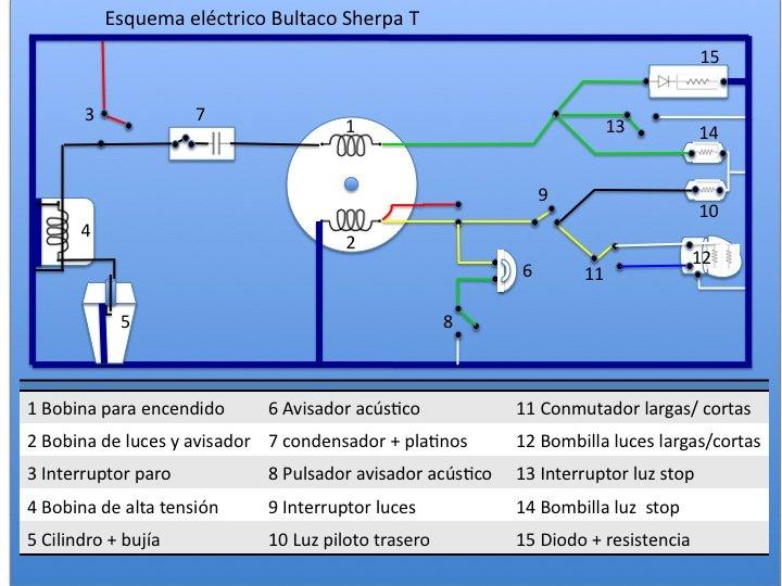 Esquema eléctrico Bultaco Sherpa T 350.jpg