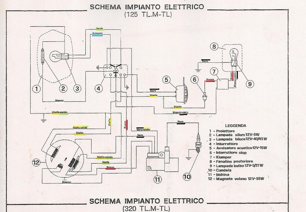 Post169310050999001416594830thumb: Honda Tl125 Wiring Diagram At Outingpk.com