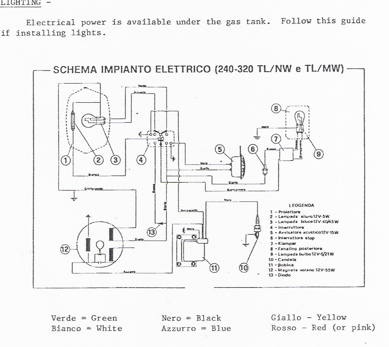 tl320 no spark can you help a diagnostic procedure swm there are three separate windings on the stator plate one is for the lighting circuit and has yellow and yellow green wires at each end of the winding