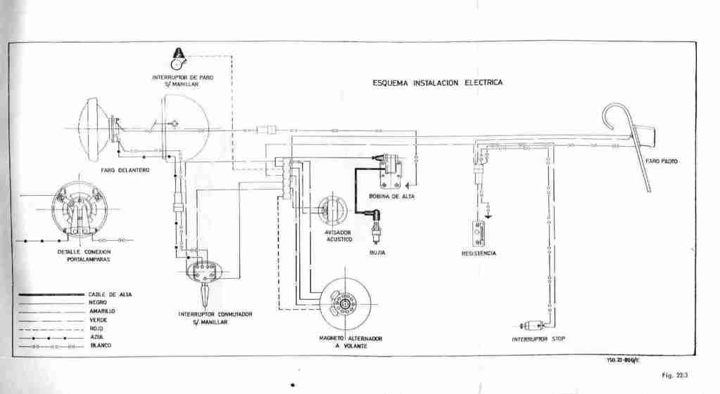 bultaco ignition wiring diagram