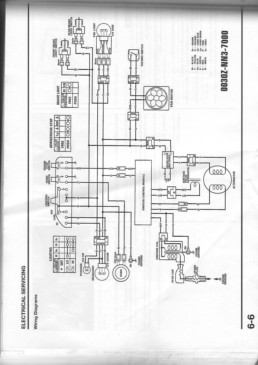 Cota 315r - Help Needed - Montesa