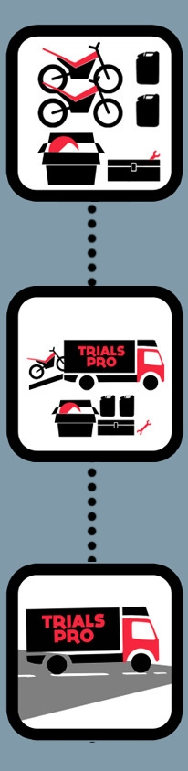 trials pro long